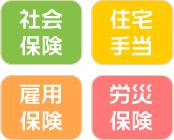 博多区中洲六花整骨院・整体院は福利厚生が充実しています。